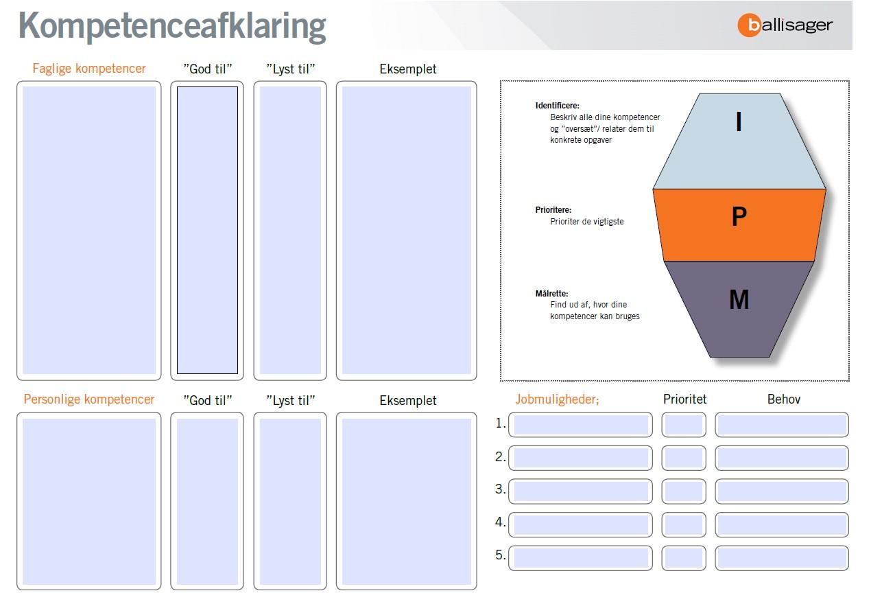 kompetenceafklaring_interaktiv_model