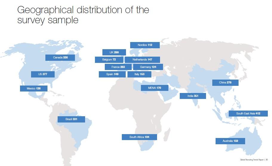 Geografisk fordeling i LinkedIn Global Recruiting Trends Report 2017