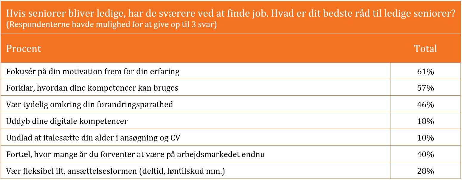 Jobsøgningsråd til ledige seniorer Rekrutteringsanalysen 2018