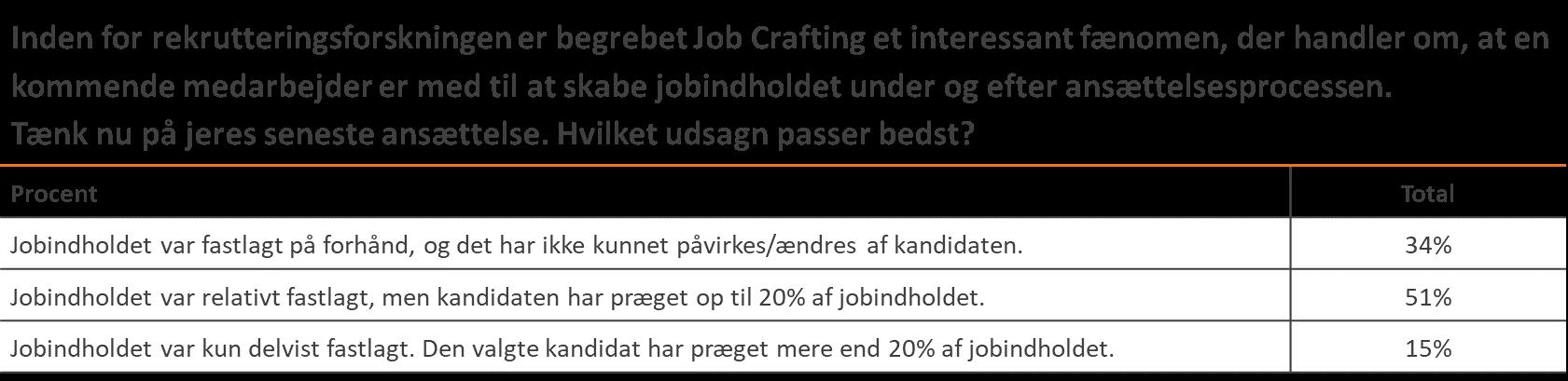 Job_crafting_Rekrutteringsanalysen_2019