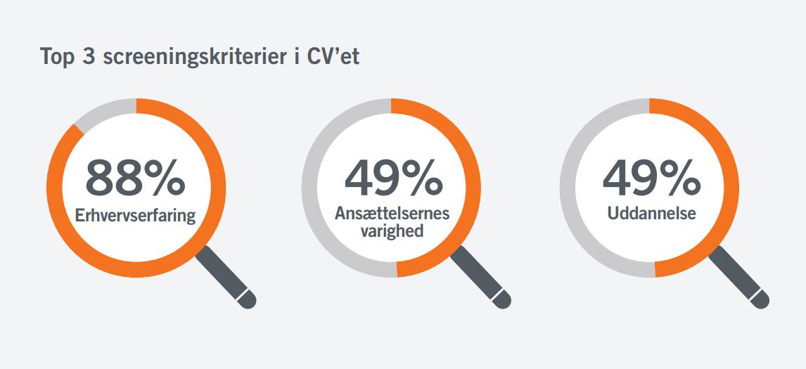 CV-screening_top_3_screeningskriterier